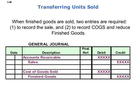 cost goods sold journal entry images