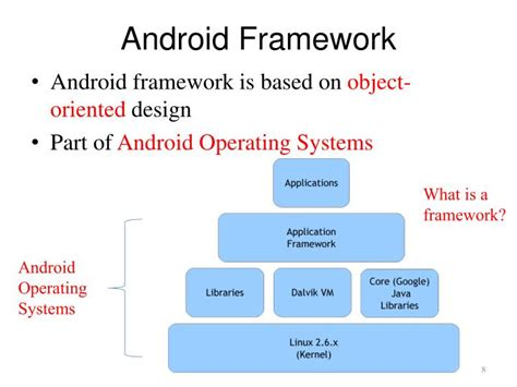android layout framework ppt design patterns in the android framework powerpoint