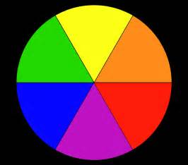 wheel color choosing a color palette for a project going analagous