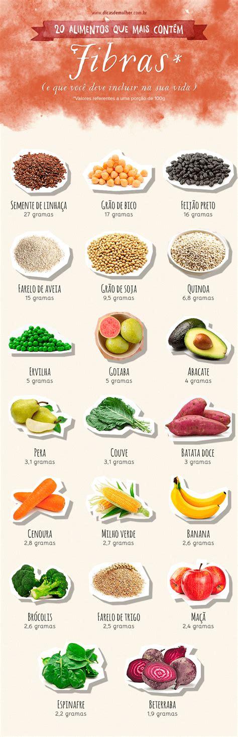 alimentos fibra alimentos ricos em fibras 20 op 231 245 es para incluir na sua dieta