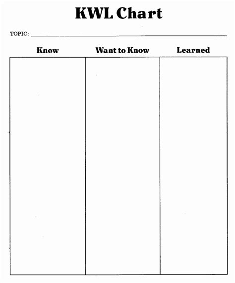 kwl chart template word document compare and contrast t chart luxury rl 8 5 pare structure