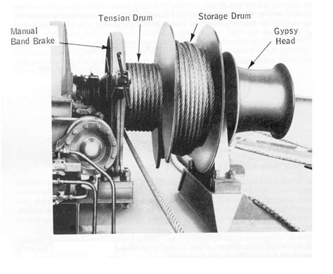 boat drum winch installation 12 kinds of best drum winch with image and design projects