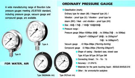 Pressure Yamamoto Yamamoto Keiki Ordinary Pressure