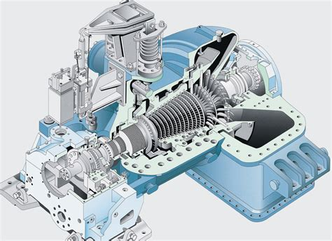 steam turbines mail steam turbine flow operation processing magazine
