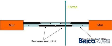 Porte Coulissante Sous Pente 3253 portes de placard coulissantes sur mesure ou home made