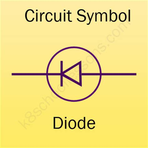 diode symbol physics drawing circuits for physics lessons for primary science