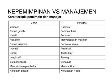 Kepemimpinan Budaya Organisasi Dan Manajemen Strategik ppt kepemimpinan dalam organisasi powerpoint