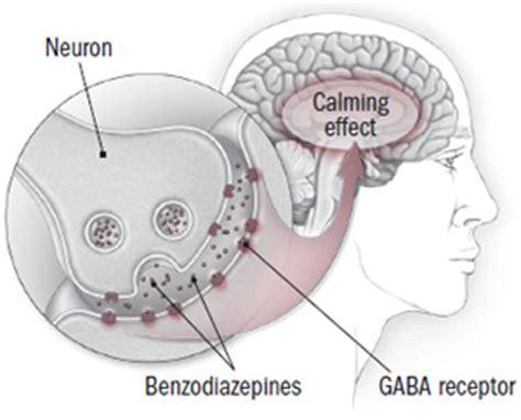 Can Detox Affect My Gaba by Better Sleep Means Better Health Harvard Health