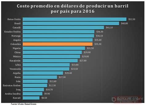 reteica 2016 colombia reteica en el 2016 para colombia infografia ranking de