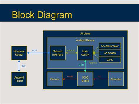 ups wiring diagram wiring diagrams wiring diagram