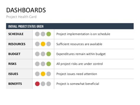 project status report ppt template project status report ppt slide template