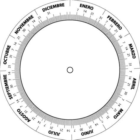 determinacion de fecha de parto calculadora de la fecha probable de parto hesperian
