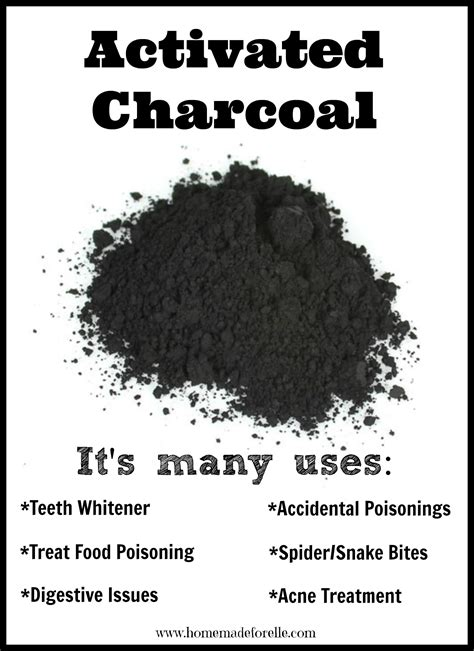 How Much Activated Charcoal Should I Take For Detox by The Hive Celebrates The 45th Earth Day By Going
