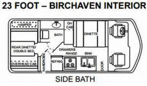 Gmc Motorhome Floor Plans Floor Plan 2014 Sprinter Mini Bus Autos Post