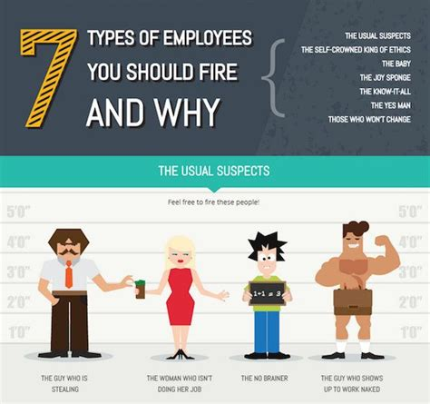 Top 7 Bad Type Of Employers by 13 Best The Pickle Pledge Images On Pickle