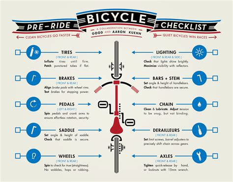 here s a 7 point checklist for a successful product release bicyclinghub com your pre ride bicycle maintenance checklist