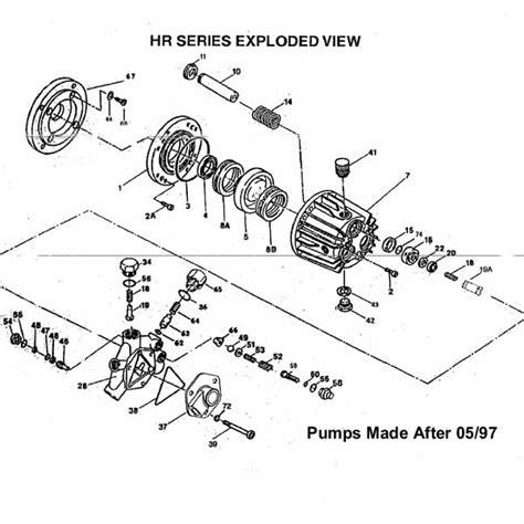 pressure washer parts diagram pressure washer parts