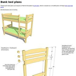 Bunk Bed Template Ajo Working