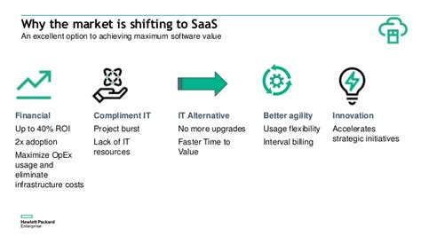 why saas is better hpe agile manager and project and portfolio management ppm