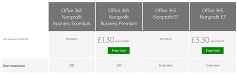 Office 365 Nonprofit E1 Office 365 Nonprofit E1 28 Images Office 365 Nonprofit