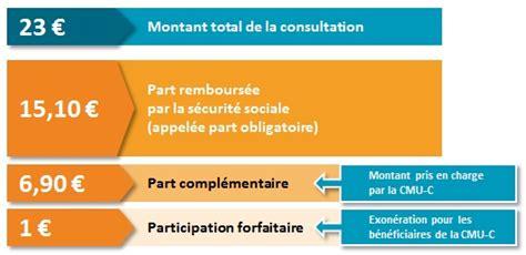 Quel Est Le Plafond Pour Avoir Droit A La Cmu by Cmu C Compl 233 Mentaire Compl 233 Mentaire Sant 233 Gratuite