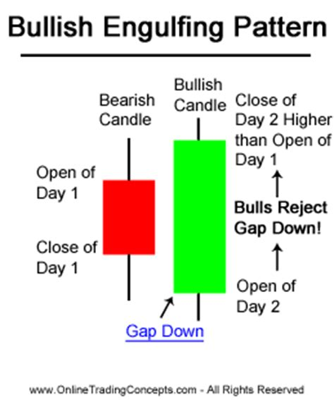 candlestick pattern bullish candles suryabhan general discussion page 4 mudraa com