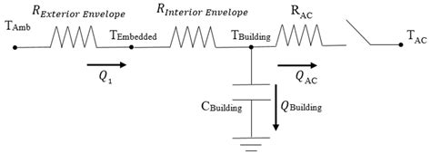 state the factors upon which the capacitance of a parallel plate capacitor depend state the factors affecting the capacitance of a parallel plate capacitor 28 images related