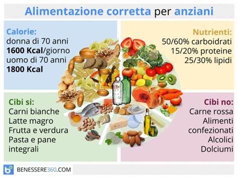 tabella alimentazione alimentazione per anziani dieta e cibi consigliati