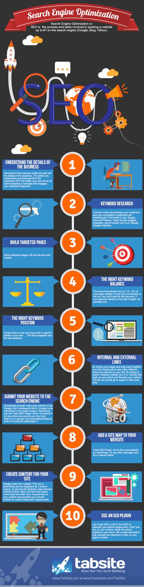 Search Engine Optimization List by Infographic Search Engine Optimization Checklist