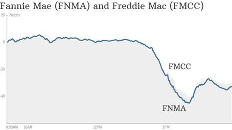 Fannie Mae Address Lookup Fannie Mae And Freddie Mac Disappearing The Romanski