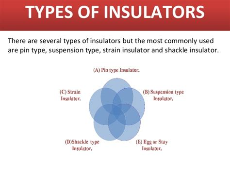 electrical conductors facts insulators and its types