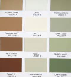 Home Depot Behr Paint Colors Interior by Home Depot Exterior Paint Colors Home Painting Ideas