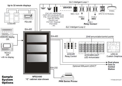 Alarm Notifier notifier alarm wiring diagram 34 wiring diagram