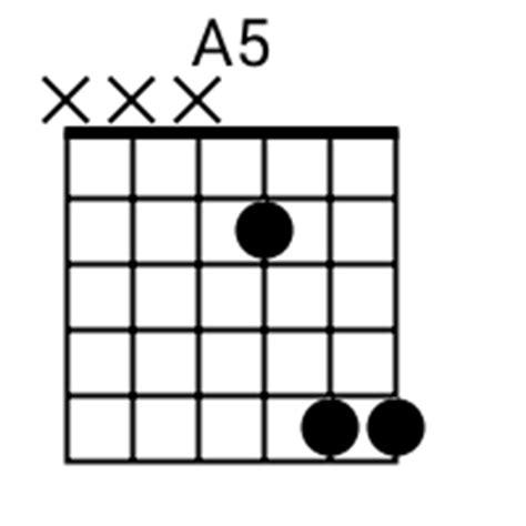 a5 guitar chord diagram a5 chord
