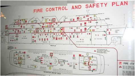 fire boat plans images of a ship fire control plans pictures to pin on