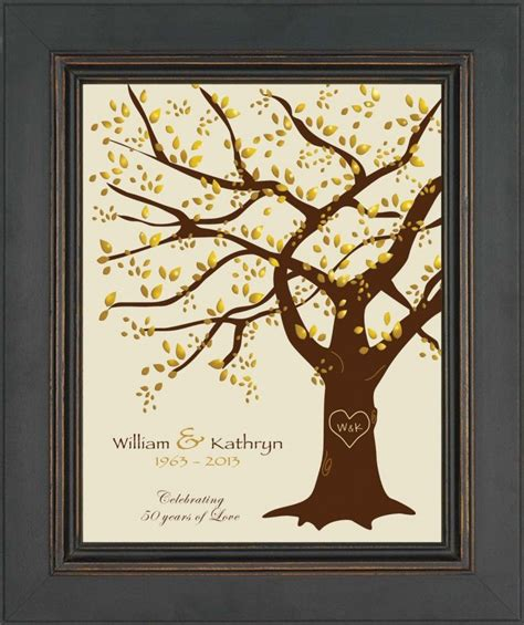 50th Wedding Anniversary Gifts Australia by 50th Wedding Anniversary Gift Ideas Australia I