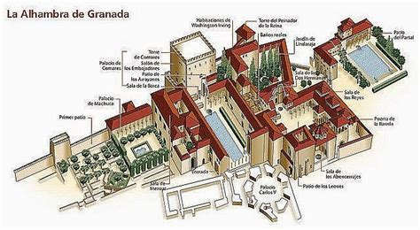 Alhambra Plan by Now And Then Alhambra