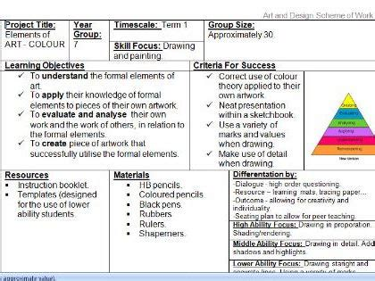 layout of schemes of work gcse art design revision resources notes tes