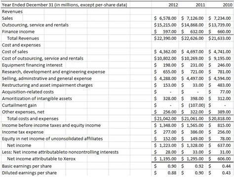 components of an income statement meuschke september an