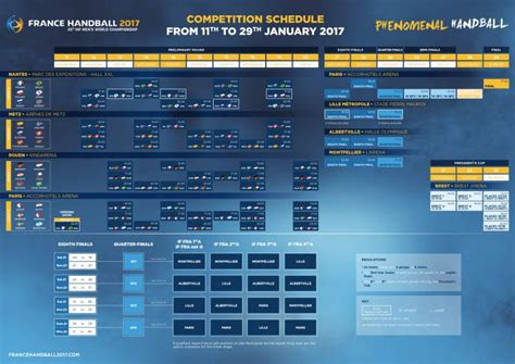 Calendrier 2018 Kana Handball Wm 2017 Spielplan Freeware De