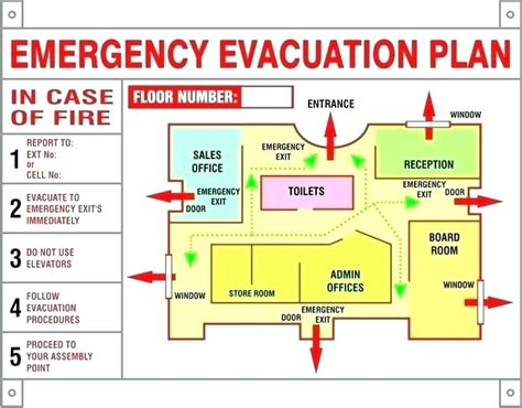 Emergency Action Plan Template Fire Emergency Evacuation Plan Template South Fire Action Exle Emergency Exit Plan Template