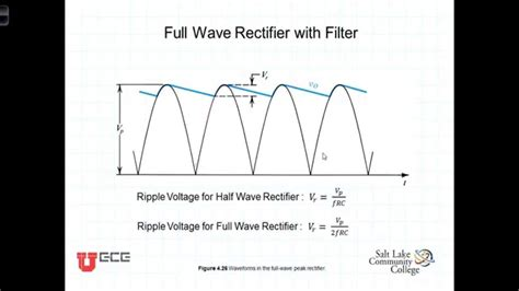 capacitor load rectifier l4 5 6peak detector wave rectifier with capacitor and load resistor