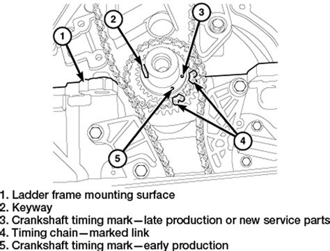 2009 jeep patriot cam timing chain install service manual 2009 jeep compass timing chain install 2010 jeep compass oil pump install