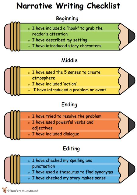 ks2 ideas for writing teacher s pet editable narrative writing checklist