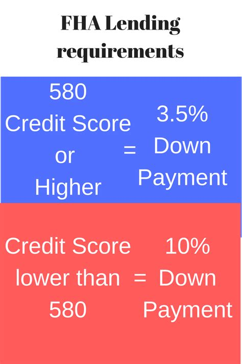 what is the credit score required to buy a house what credit score is needed to buy a house uk 28 images is 637 a credit score can