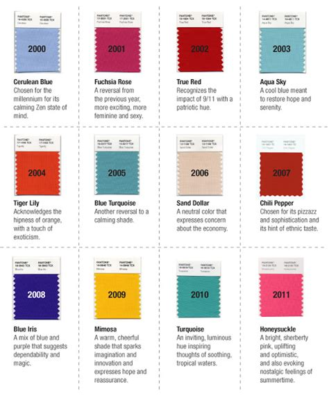 pantone color of year hudson real estate monitor pantone announces the 2012