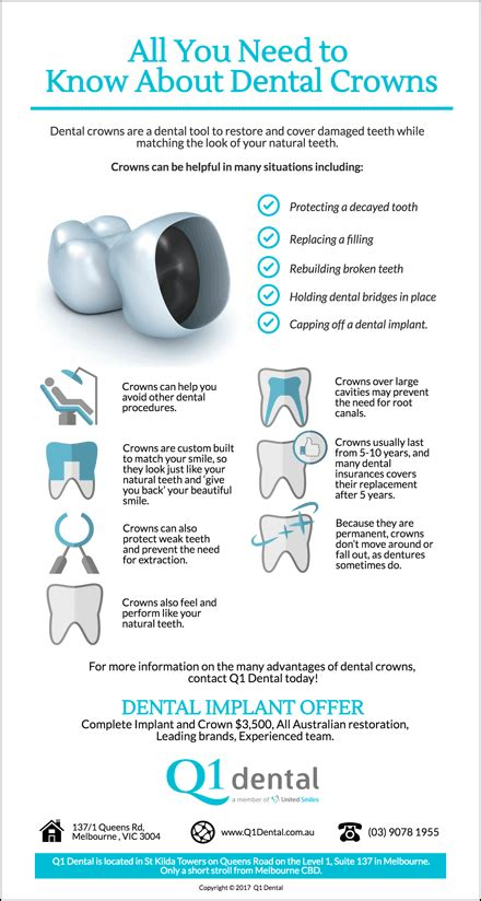 everything you need to know about building a house in dallas d dental crowns everything you need to know about q1 dental