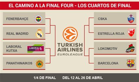 cuartos de final horarios y televisiones de los cuartos de final de la euroliga