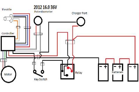 e bike wiring diagram wiring diagrams schematics