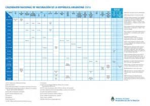 Calendario B Nacional Calendario Nacional De Vacunaci 243 N Saludable